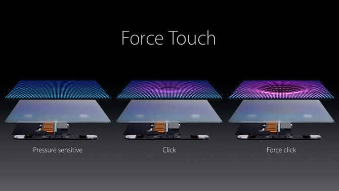 forcetouch