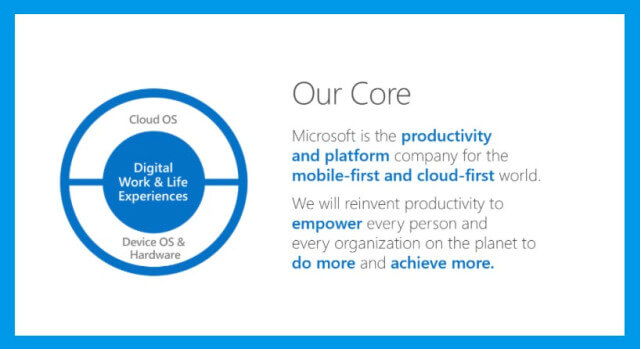 Microsoft núcleo del negocio