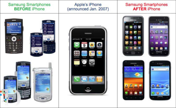 Moviles-samsung-antes-y-dspues-iPhone