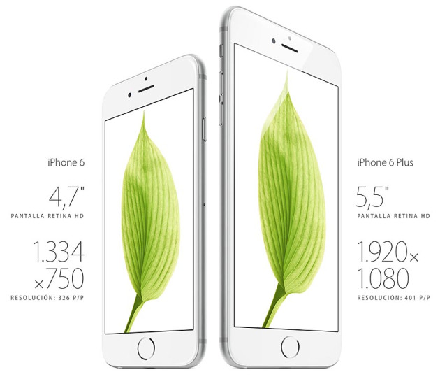 Pantalla iPhone 6 resoluciones
