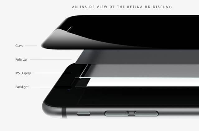 retina display iPhone 6 pantalla