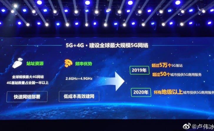 Redes-4G+5G-Redmi