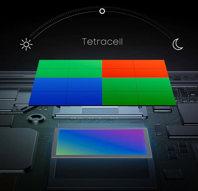 Samsung-ISOCELL-Bright-HMX-Tetracell